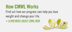 How CMWL Works